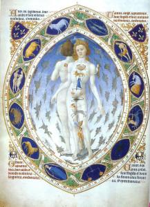 Uomo zodiacale, miniatura delle ricchissime ore del duca di Berry