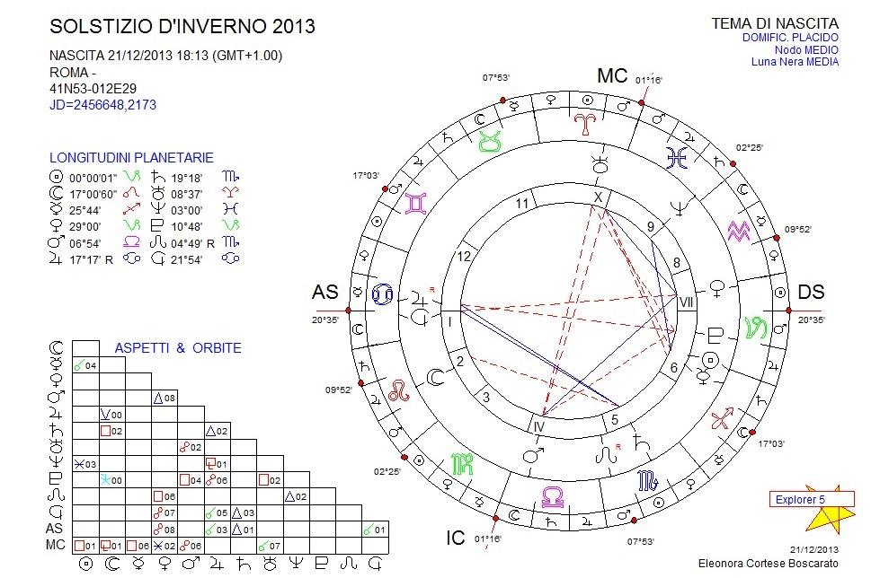 solstizio d'inverno 2013 g