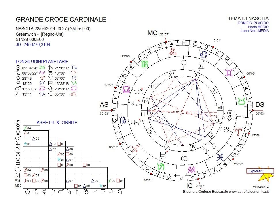 GRANDE CROCE CARDINALE